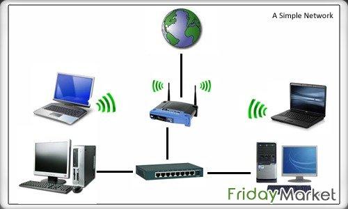Dubai Abu Dhabi Villa office internet router technician