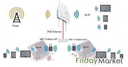 Arjan Home Office Internet Du Etisalat Router Wifi Setup Technician In Uae Fridaymarket