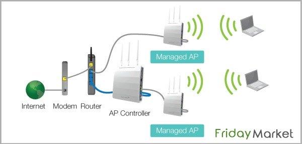 Springs IT technician wifi network setup in Dubai in UAE - FridayMarket