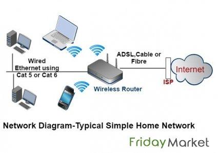 wifi router repair modem setup home technician in dubai in uae rh ae fridaymarket com