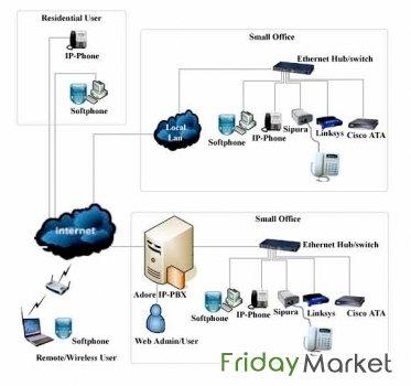 Phone System Wiring Diagram - Wiring Diagram Write on